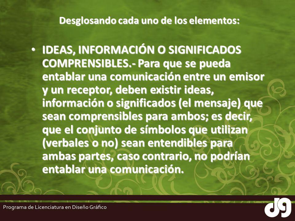 Desglosando cada uno de los elementos: IDEAS, INFORMACIÓN O SIGNIFICADOS COMPRENSIBLES.- Para que se pueda entablar una comunicación entre un emisor y