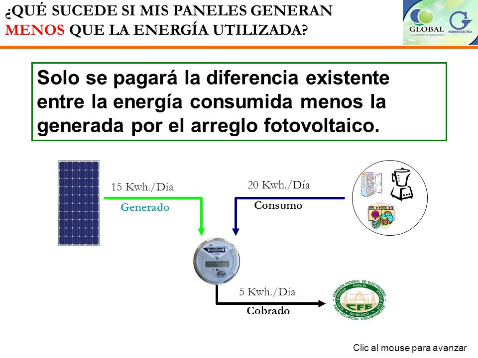 Solo se pagará la diferencia existente entre la energía consumida menos la generada por el arreglo fotovoltaico.