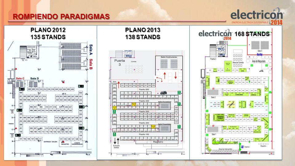 En Electricon 2013 se ocuparon 124 stands donde figuran 70 empresas, varias Asociaciones, CFE y el organizador del Expo Congreso: la ACOEO Hubo 4 stands sin vender, 2 fueron cancelados a última hora por cuestiones ajenas al evento.