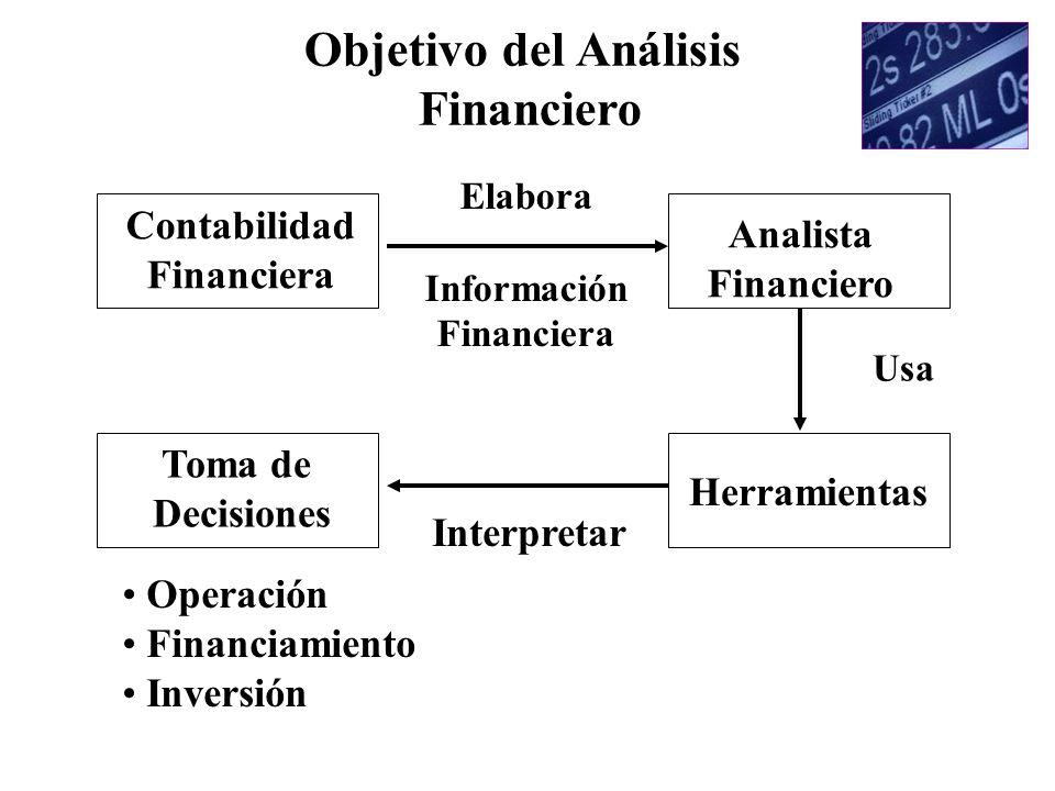Objetivo del Análisis Financiero Contabilidad Financiera Analista Financiero Toma de Decisiones Operación Financiamiento Inversión Herramientas Elabor