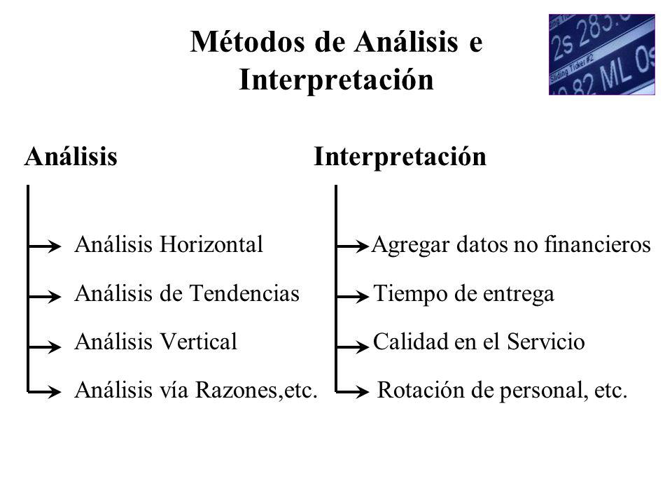 Métodos de Análisis e Interpretación Análisis Interpretación Análisis Horizontal Agregar datos no financieros Análisis de Tendencias Tiempo de entrega