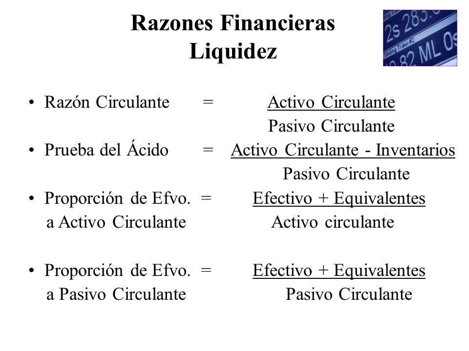 Razón Circulante = Activo Circulante Pasivo Circulante Prueba del Ácido = Activo Circulante - Inventarios Pasivo Circulante Proporción de Efvo. = Efec