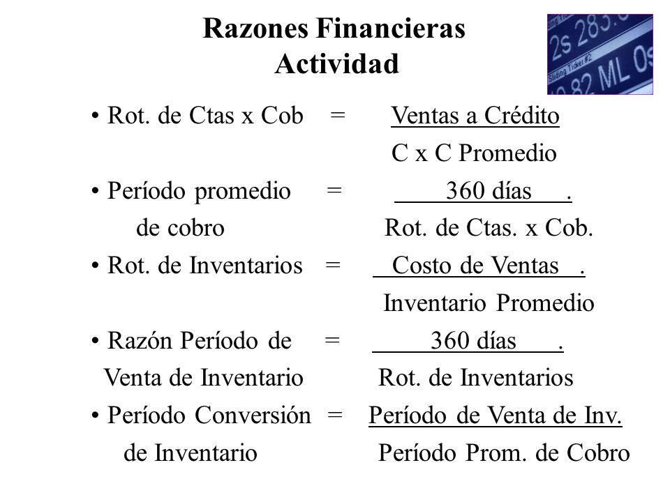 Rot. de Ctas x Cob = Ventas a Crédito C x C Promedio Período promedio = 360 días. de cobro Rot. de Ctas. x Cob. Rot. de Inventarios = Costo de Ventas.