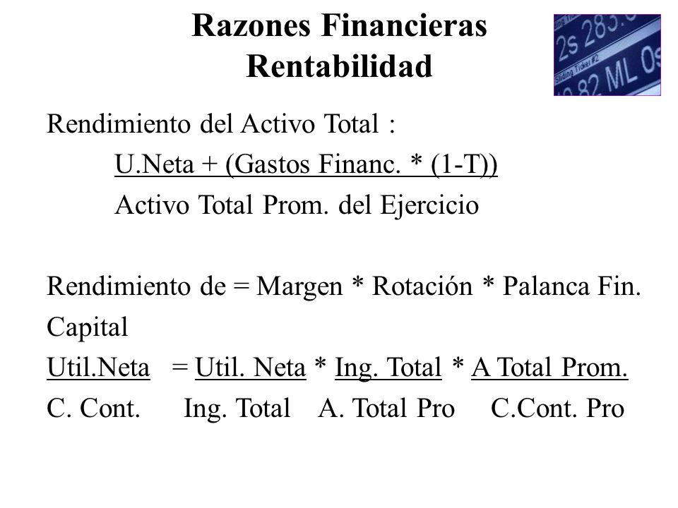 Razones Financieras Rentabilidad Rendimiento del Activo Total : U.Neta + (Gastos Financ. * (1-T)) Activo Total Prom. del Ejercicio Rendimiento de = Ma