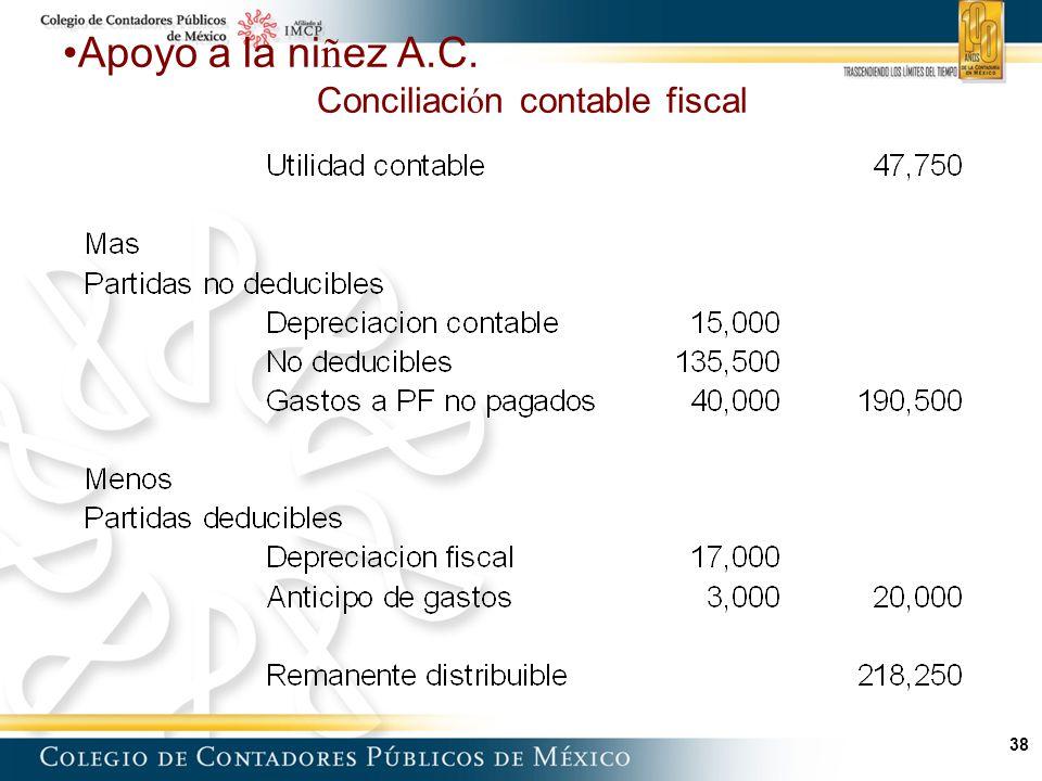38 Apoyo a la ni ñ ez A.C. Conciliaci ó n contable fiscal
