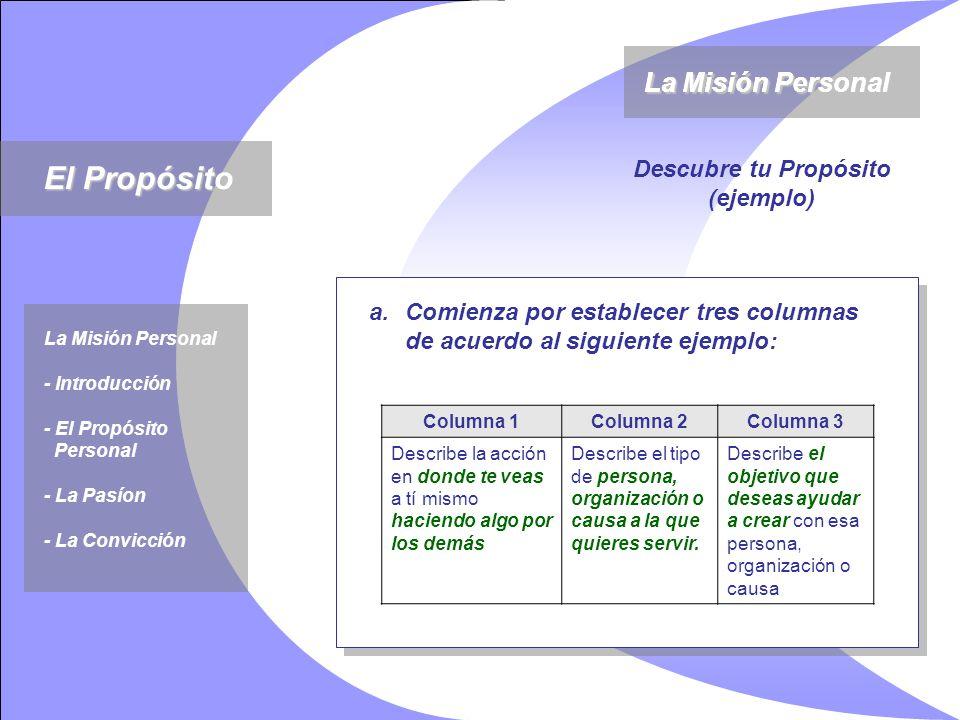 Columna 1Columna 2Columna 3 Describe la acción en donde te veas a tí mismo haciendo algo por los demás Describe el tipo de persona, organización o cau