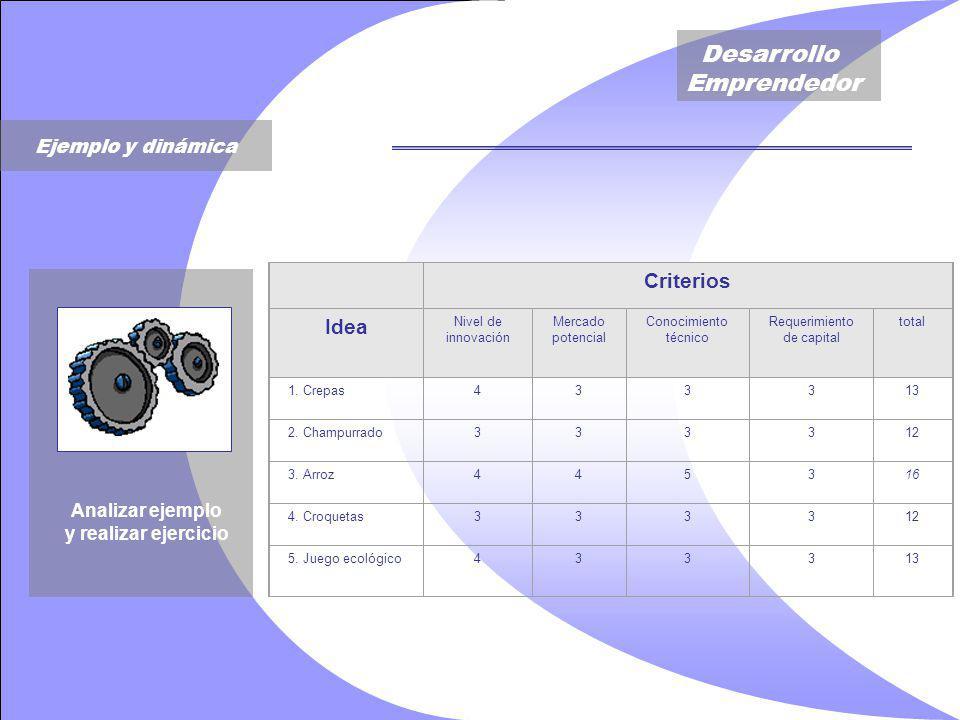 Desarrollo Emprendedor Criterios Idea Nivel de innovación Mercado potencial Conocimiento técnico Requerimiento de capital total 1.