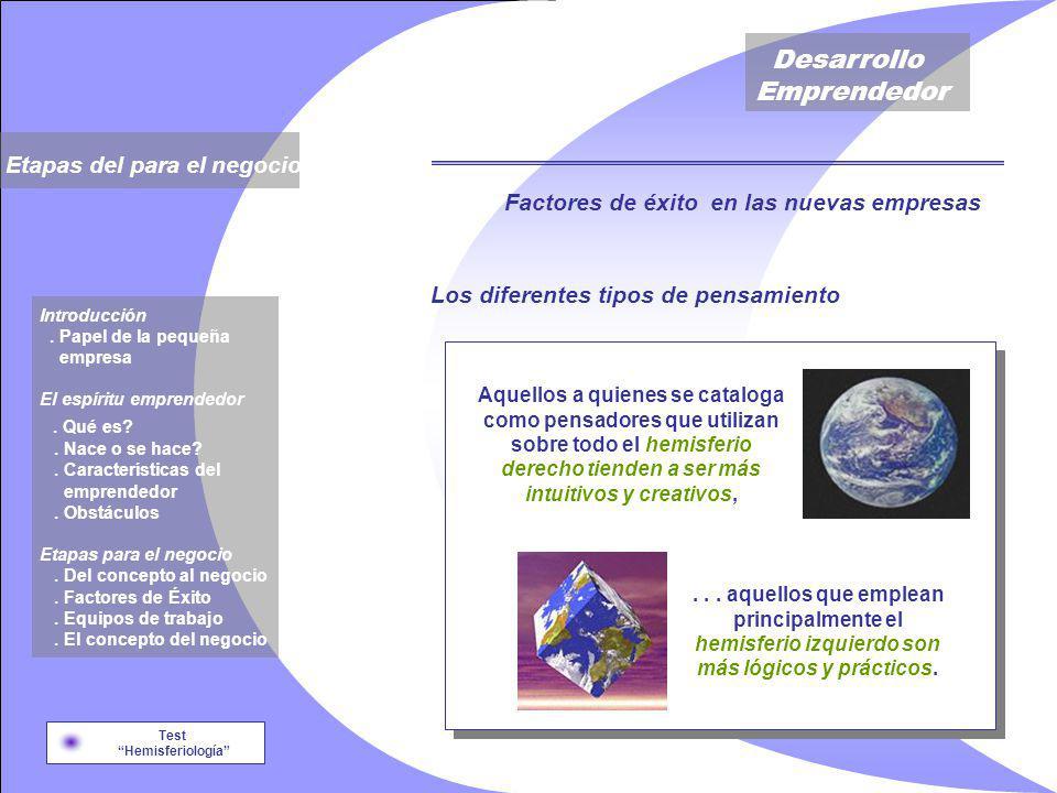 Desarrollo Emprendedor Factores de éxito en las nuevas empresas Los diferentes tipos de pensamiento...