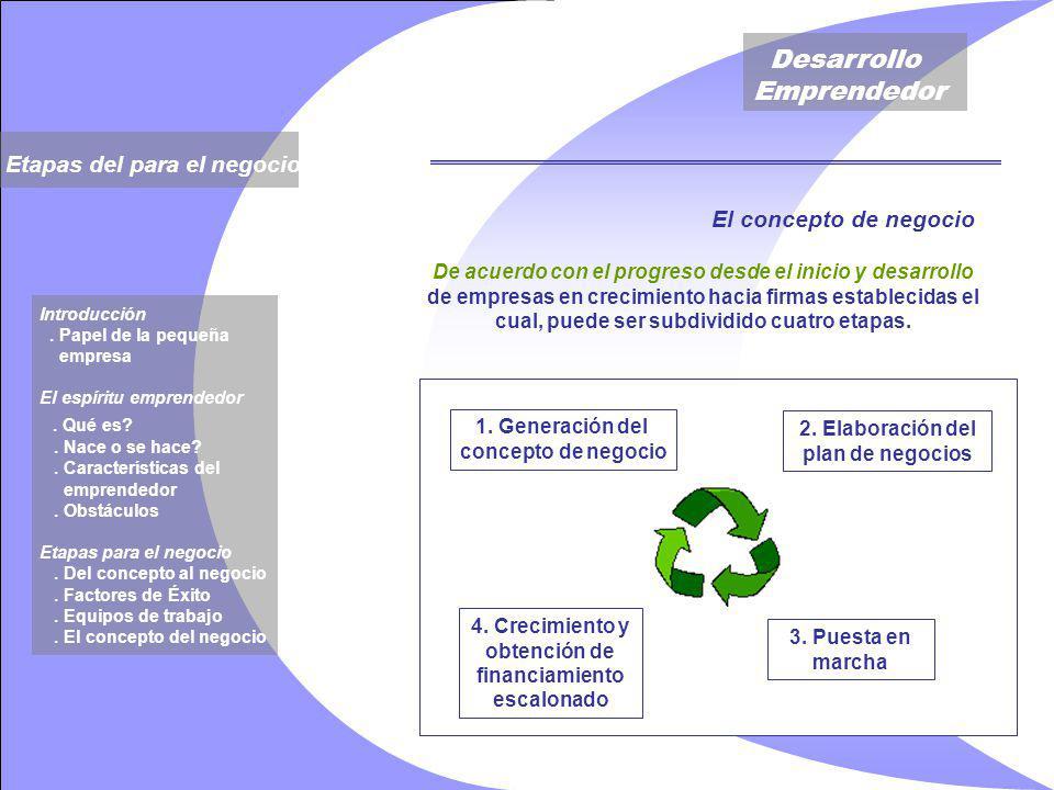 Desarrollo Emprendedor De acuerdo con el progreso desde el inicio y desarrollo de empresas en crecimiento hacia firmas establecidas el cual, puede ser subdividido cuatro etapas.