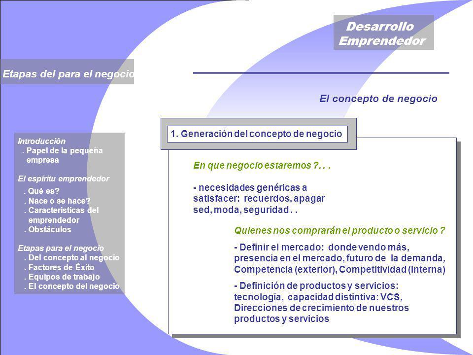 Desarrollo Emprendedor 1.Generación del concepto de negocio En que negocio estaremos ?...