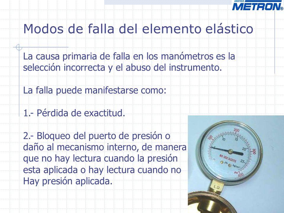 Modos de falla del elemento elástico La causa primaria de falla en los manómetros es la selección incorrecta y el abuso del instrumento. La falla pued