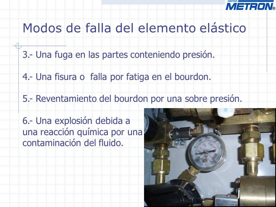 Modos de falla del elemento elástico 3.- Una fuga en las partes conteniendo presión. 4.- Una fisura o falla por fatiga en el bourdon. 5.- Reventamient