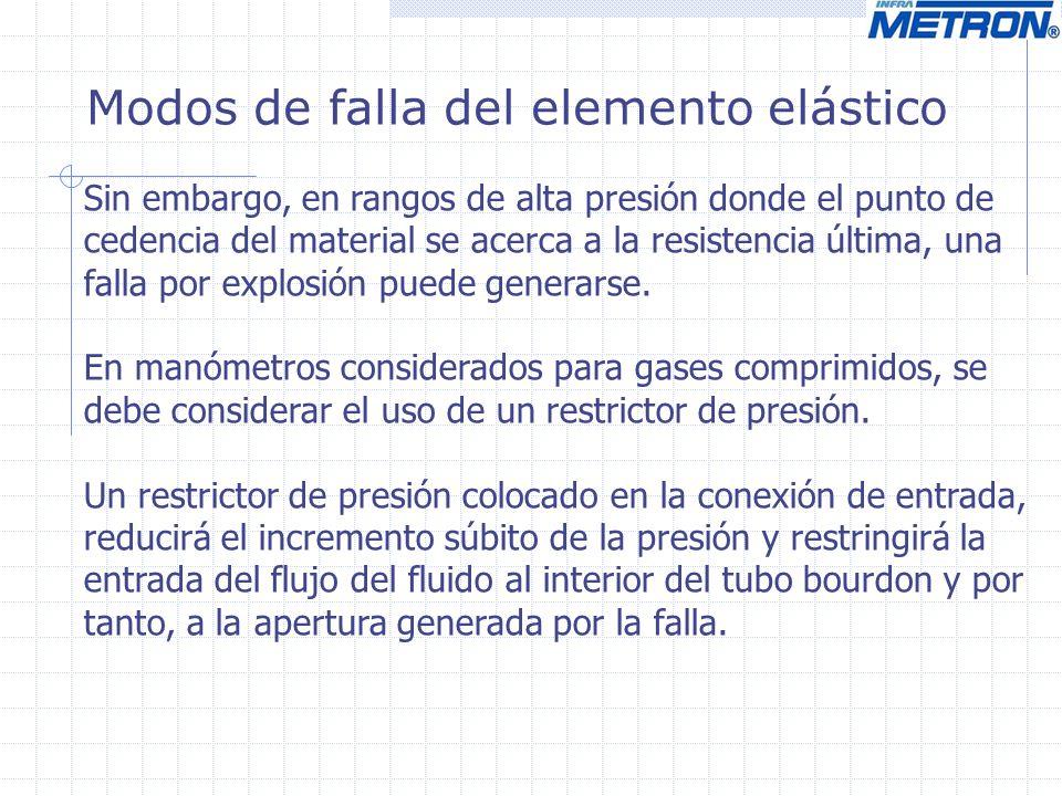 Modos de falla del elemento elástico Sin embargo, en rangos de alta presión donde el punto de cedencia del material se acerca a la resistencia última,