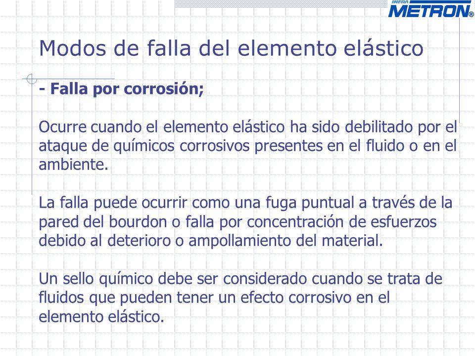 Modos de falla del elemento elástico - Falla por corrosión; Ocurre cuando el elemento elástico ha sido debilitado por el ataque de químicos corrosivos