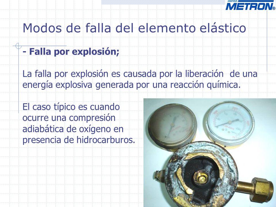 Modos de falla del elemento elástico - Falla por explosión; La falla por explosión es causada por la liberación de una energía explosiva generada por