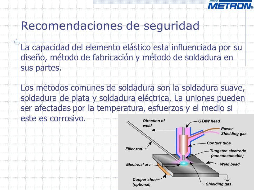 Recomendaciones de seguridad La capacidad del elemento elástico esta influenciada por su diseño, método de fabricación y método de soldadura en sus pa