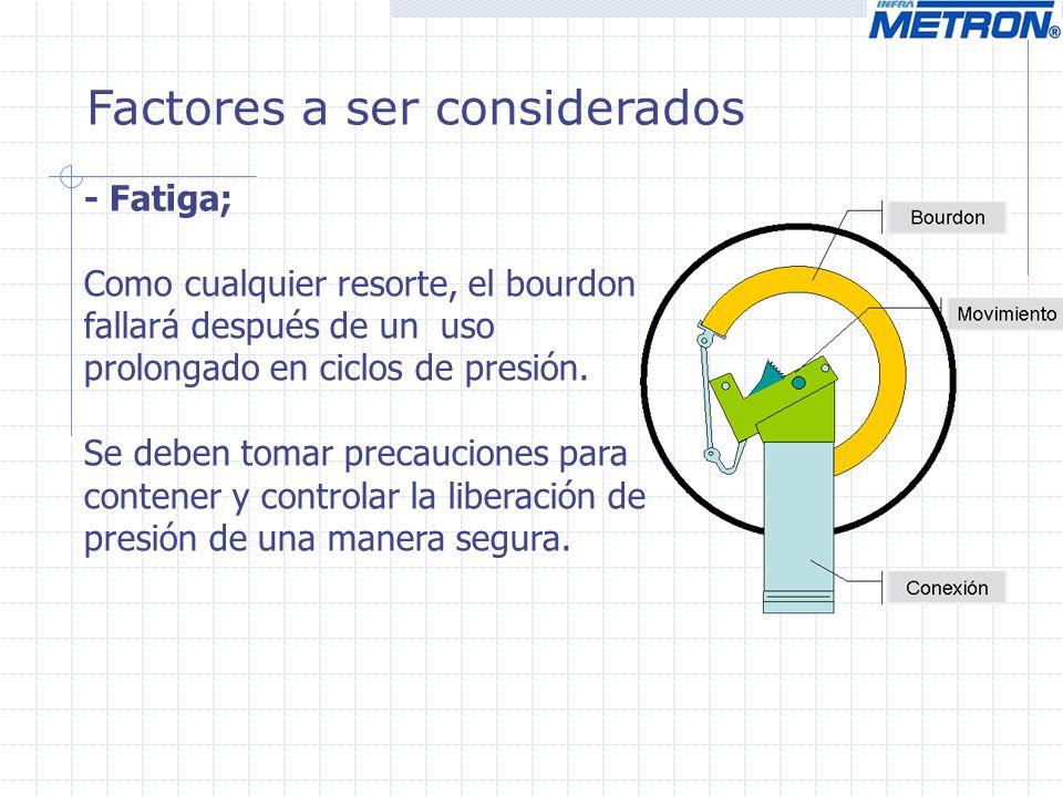 Factores a ser considerados - Fatiga; Como cualquier resorte, el bourdon fallará después de un uso prolongado en ciclos de presión. Se deben tomar pre
