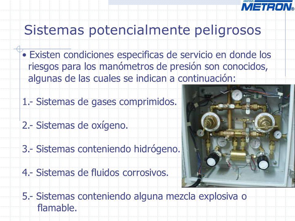 Sistemas potencialmente peligrosos Existen condiciones especificas de servicio en donde los riesgos para los manómetros de presión son conocidos, algu