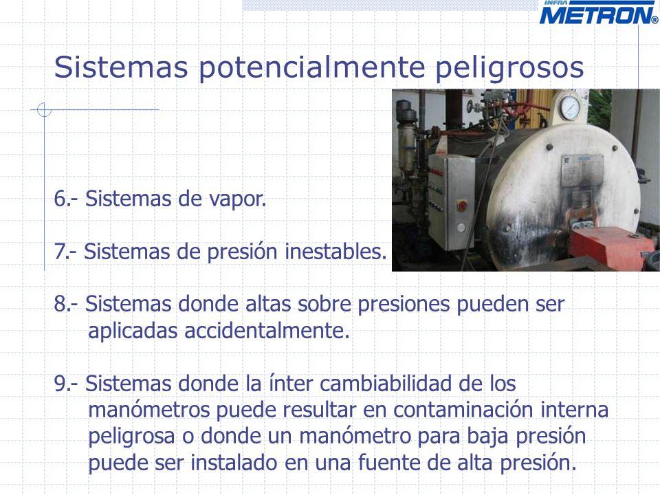 6.- Sistemas de vapor. 7.- Sistemas de presión inestables. 8.- Sistemas donde altas sobre presiones pueden ser aplicadas accidentalmente. 9.- Sistemas