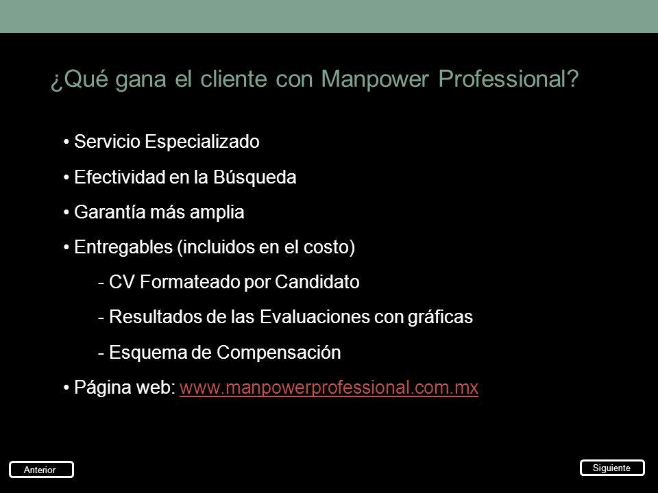 ¿Qué gana el cliente con Manpower Professional? Servicio Especializado Efectividad en la Búsqueda Garantía más amplia Entregables (incluidos en el cos