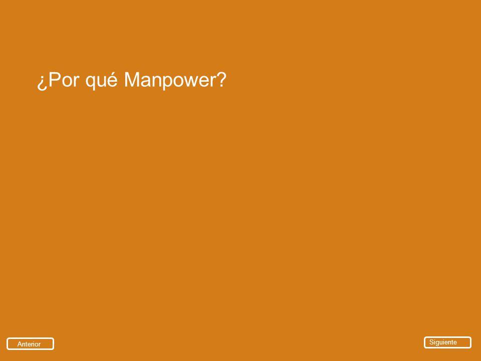 ¿Por qué Manpower? Anterior Siguiente