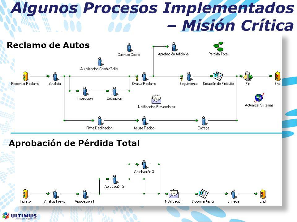 Algunos Procesos Implementados – Misión Crítica Reclamo de Autos Aprobación de Pérdida Total