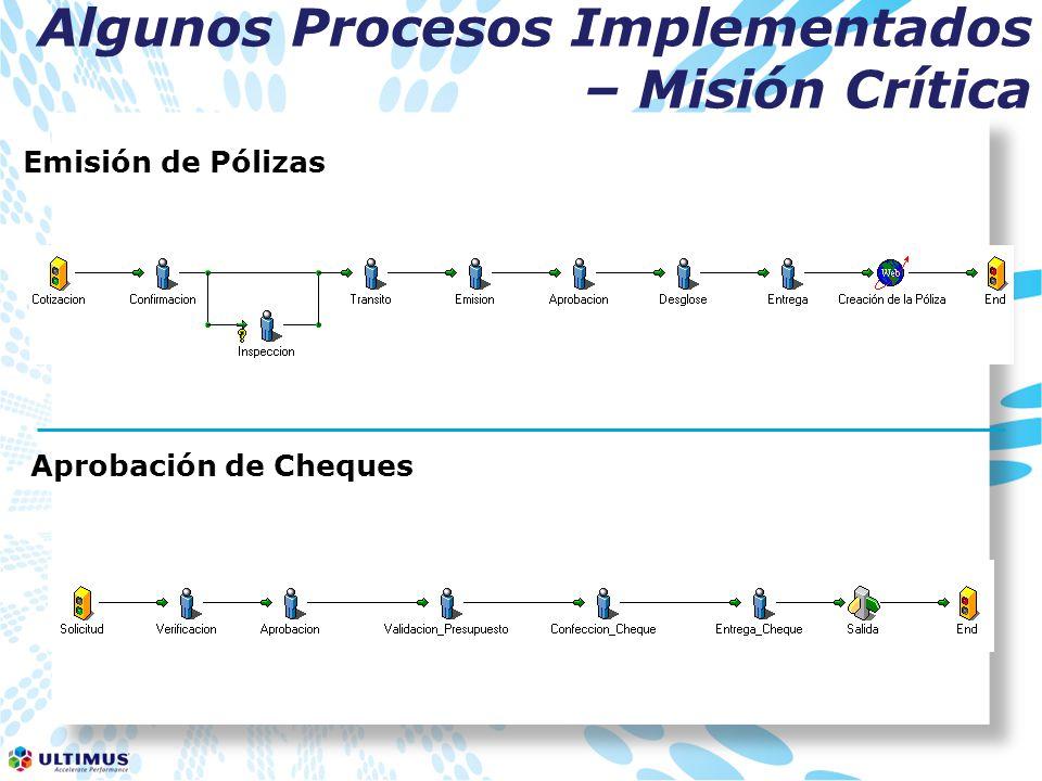 Algunos Procesos Implementados – Misión Crítica Emisión de Pólizas Aprobación de Cheques