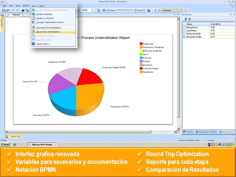 Interfaz grafica renovada Variables para escenarios y documentación Notación BPMN Round Trip Optimization Reporte para cada etapa Comparación de Resultados