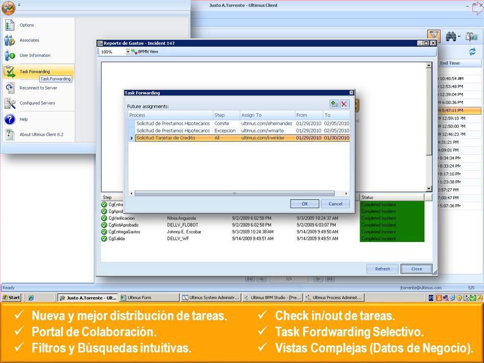 Nueva y mejor distribución de tareas.Portal de Colaboración.