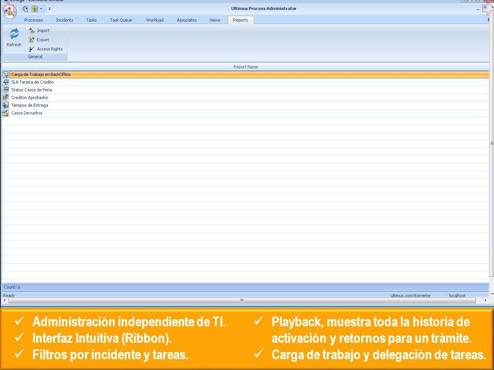 Administración independiente de TI.Interfaz Intuitiva (Ribbon).