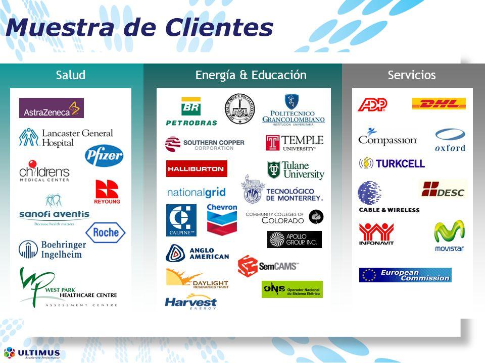 SaludServiciosEnergía & Educación Muestra de Clientes