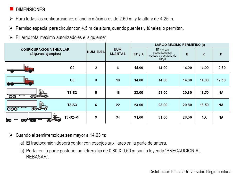 Distribución Física / Universidad Regiomontana DIMENSIONES Para todas las configuraciones el ancho máximo es de 2.60 m. y la altura de 4.25 m. Permiso