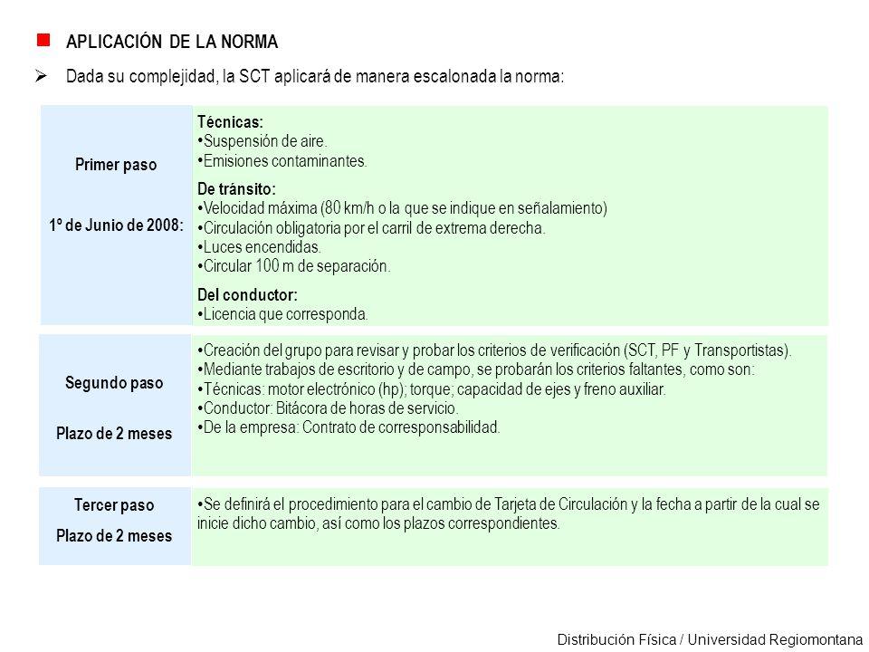 Distribución Física / Universidad Regiomontana Se definirá el procedimiento para el cambio de Tarjeta de Circulación y la fecha a partir de la cual se