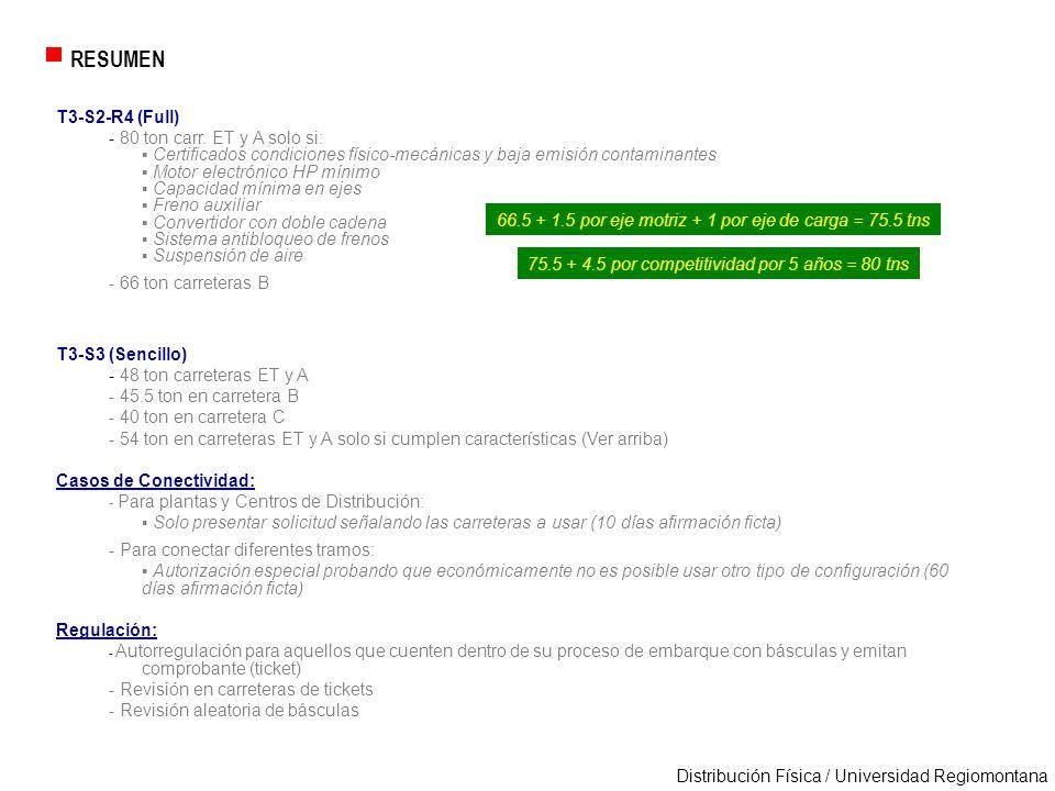 Distribución Física / Universidad Regiomontana T3-S2-R4 (Full) - 80 ton carr. ET y A solo si: Certificados condiciones físico-mecánicas y baja emisión