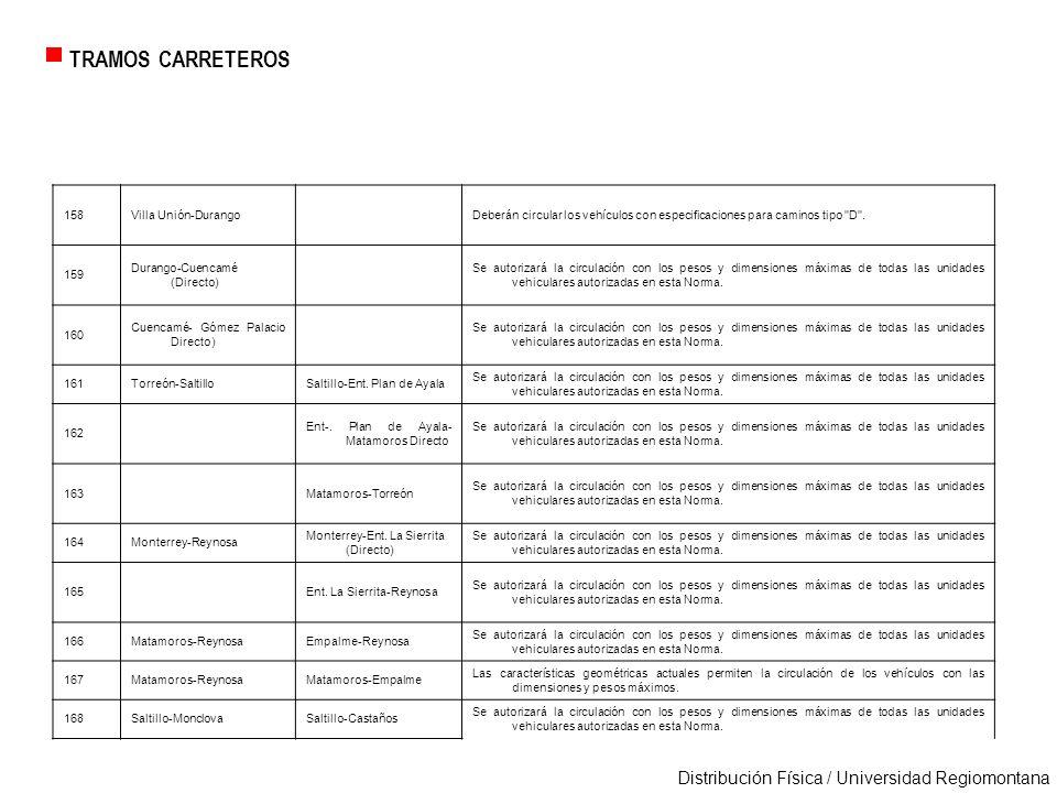Distribución Física / Universidad Regiomontana TRAMOS CARRETEROS 158Villa Unión-DurangoDeberán circular los vehículos con especificaciones para camino