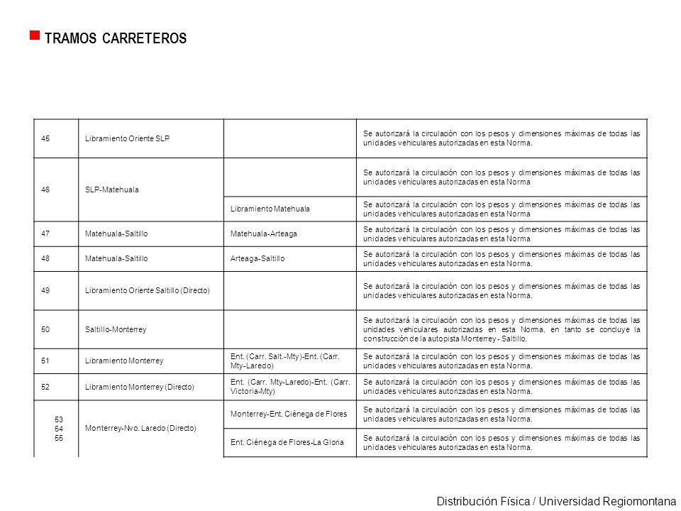 Distribución Física / Universidad Regiomontana TRAMOS CARRETEROS 45Libramiento Oriente SLP Se autorizará la circulación con los pesos y dimensiones má