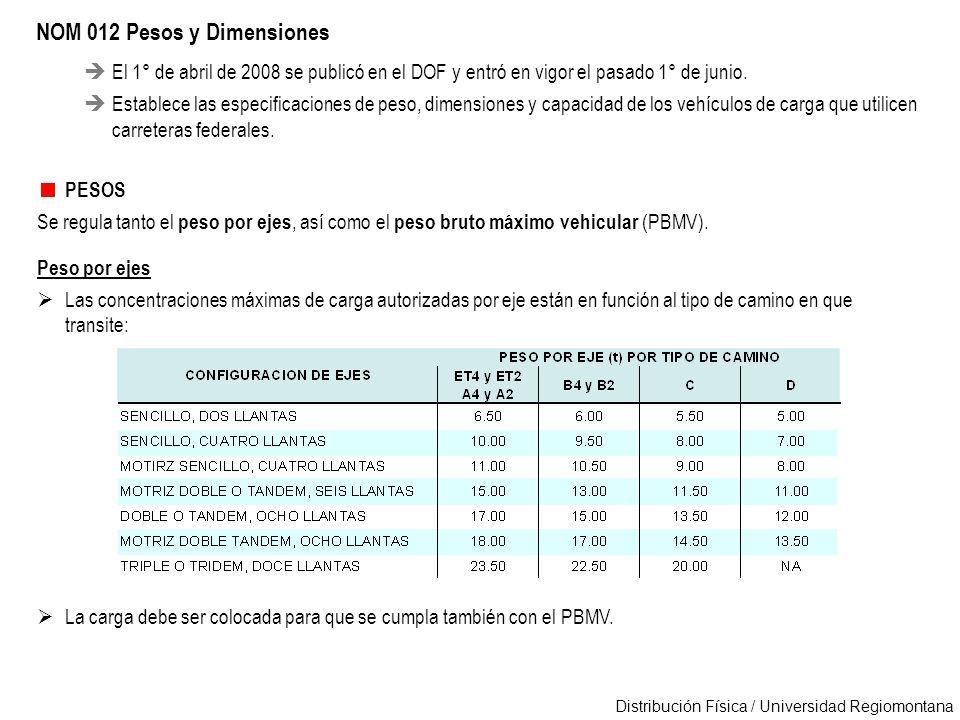Distribución Física / Universidad Regiomontana NOM 012 Pesos y Dimensiones El 1° de abril de 2008 se publicó en el DOF y entró en vigor el pasado 1° d