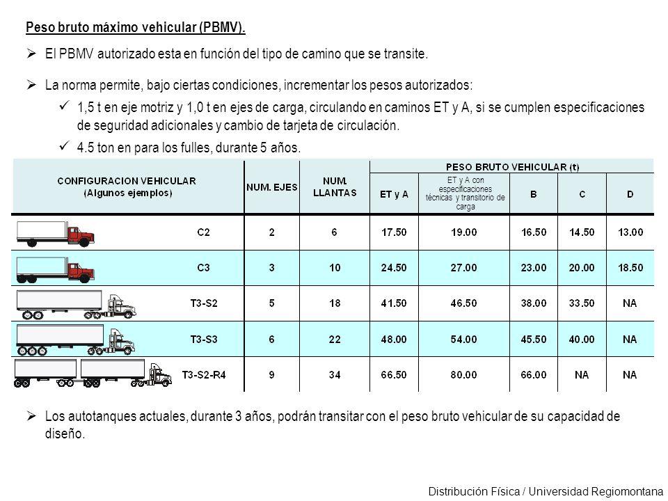 Distribución Física / Universidad Regiomontana Peso bruto máximo vehicular (PBMV). El PBMV autorizado esta en función del tipo de camino que se transi