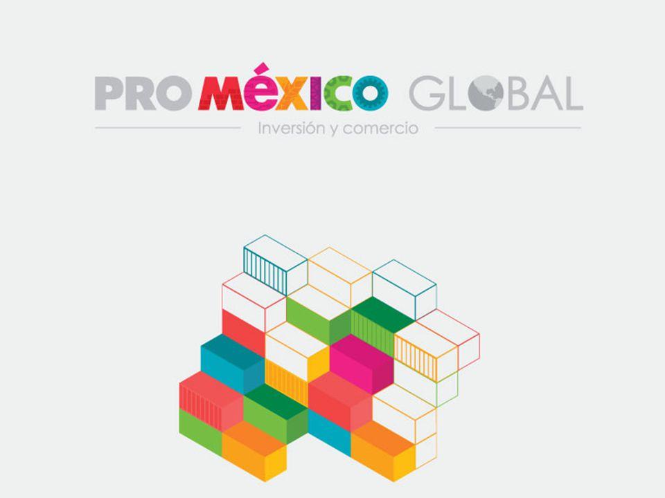 Fuente: ProMéxico Guatemala CANALES DE DISTRIBUCIÓN EN CENTROAMÉRICA