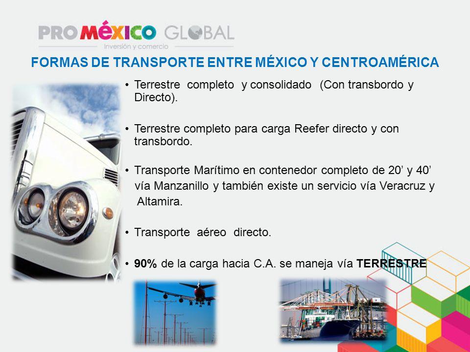 FORMAS DE TRANSPORTE ENTRE MÉXICO Y CENTROAMÉRICA