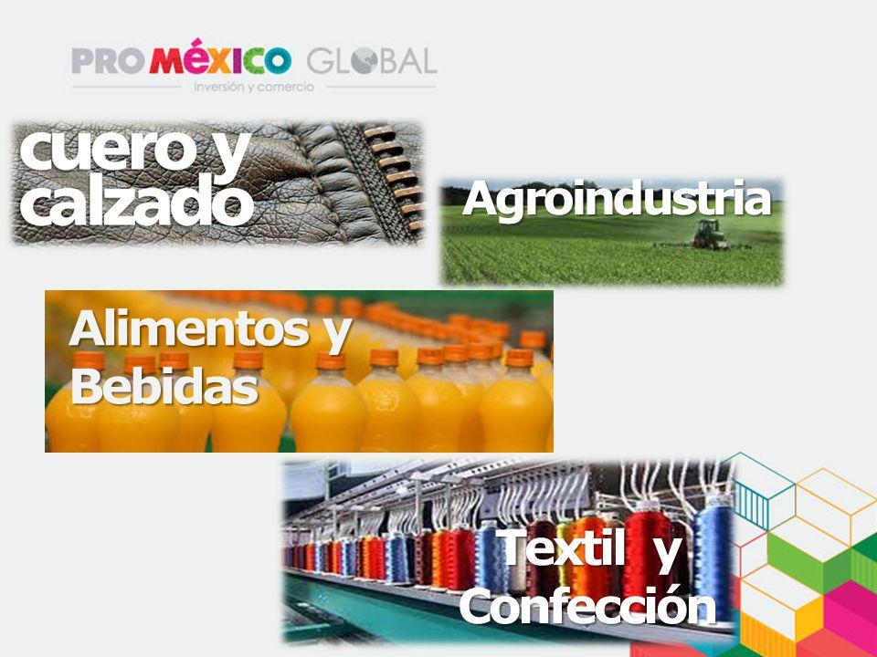 Textil y Confección Agroindustria Alimentos y Bebidas