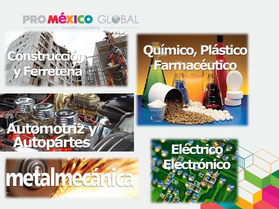 Construcción y Ferretería y Ferretería Automotriz y Autopartes Químico, Plástico Farmacéutico Eléctrico Electrónico