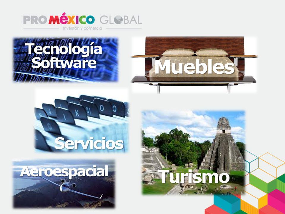 Muebles Aeroespacial Tecnología Software Servicios Turismo