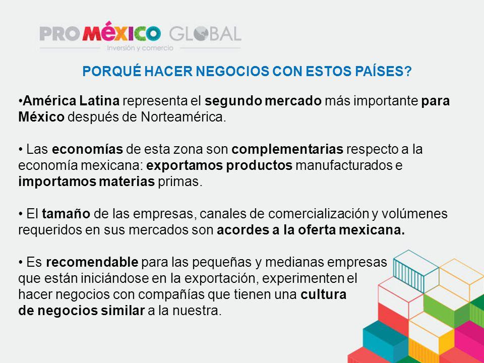 PORQUÉ HACER NEGOCIOS CON ESTOS PAÍSES? América Latina representa el segundo mercado más importante para México después de Norteamérica. Las economías