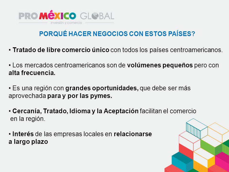 PORQUÉ HACER NEGOCIOS CON ESTOS PAÍSES? Tratado de libre comercio único con todos los países centroamericanos. Los mercados centroamericanos son de vo