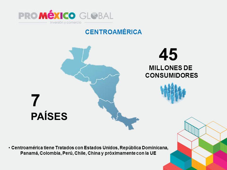 1.62% 80.6% Fuente: World Trade Atlas Ene-Dic 2012 Datos en millones de USD PAÍSES DESTINO DE LAS EXPORTACIONES DE MÉXICO