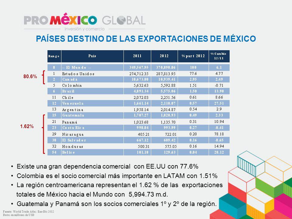 HONDURAS EL FLORIDO AGUA CALIENTE HONDURAS Y EL-SALVADOR EL POY EL AMATILLO HONDURAS Y NICARAGUA LAS MANOS EL ESPINO EL GUASAULE GUATEMALA Y EL SALVADOR PEDRO DE ALVARADO LAS CHINAMAS SAN CRISTOBAL MEXICO GUATEMALA CIIIUDAD HIDALGO CHIAPAS TECUN UMAN PANAMA PASO CANOAS COSTA RICA PEÑAS BLANCAS FRONTERAS Y ADUANAS DE MÉXICO Y CENTROAMÉRICA
