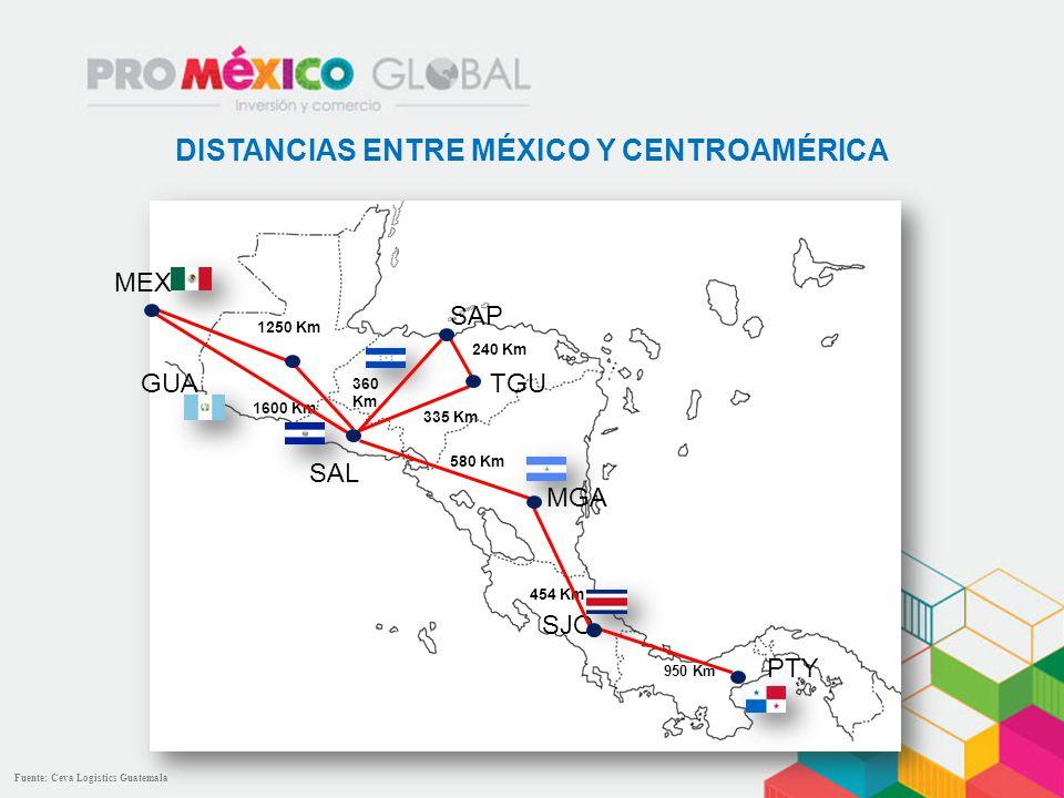 GUA SAL TGU MEX SAP MGA SJO PTY 1250 Km 360 Km 1600 Km 335 Km 240 Km 580 Km 454 Km 950 Km Fuente: Ceva Logistics Guatemala DISTANCIAS ENTRE MÉXICO Y C