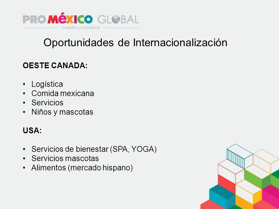 Oportunidades de Internacionalización OESTE CANADA: Logística Comida mexicana Servicios Niños y mascotas USA: Servicios de bienestar (SPA, YOGA) Servi