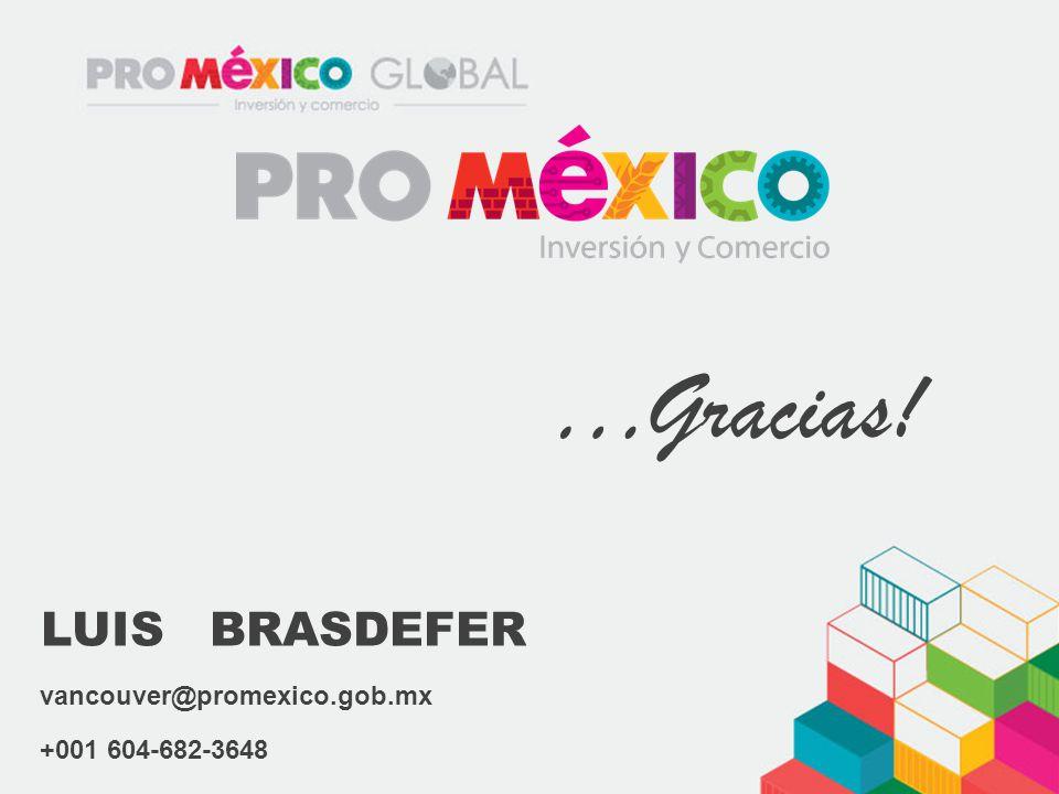 vancouver@promexico.gob.mx +001 604-682-3648 …Gracias! LUIS BRASDEFER